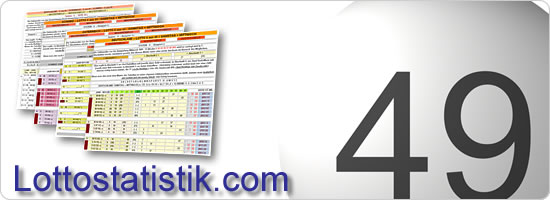 Lottostatistik